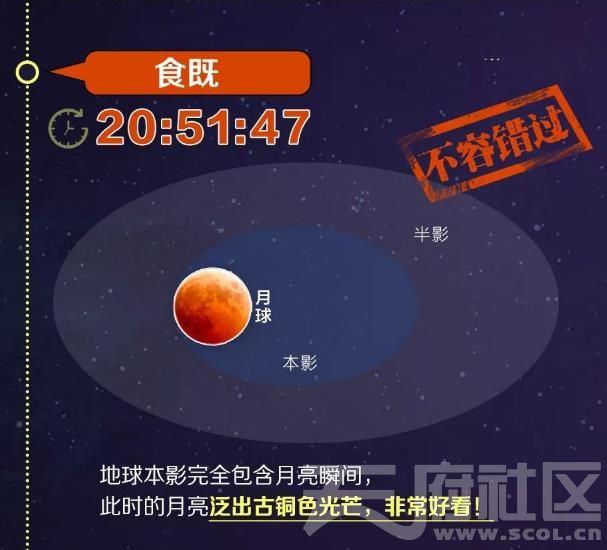 """152年来首次 """"超级蓝血月全食""""2.jpg"""