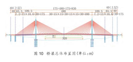 桥梁总体布置图(单位:m)