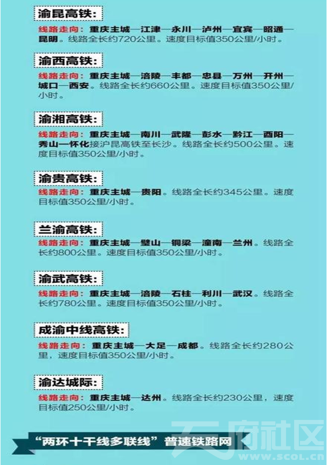重庆中长期铁路规划.png